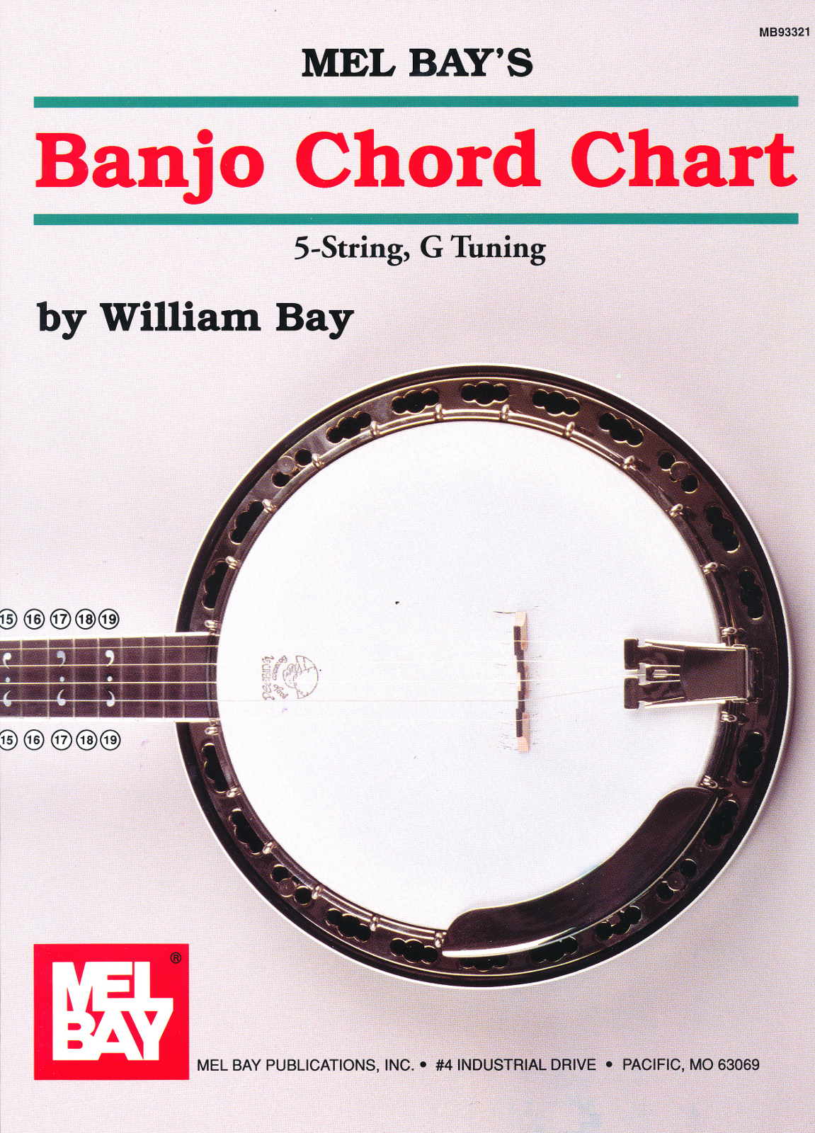 Diagram Of Banjo
